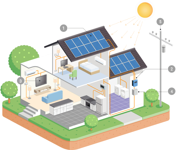 https://sunbraks.pl/wp-content/uploads/2018/10/inner_solar.png